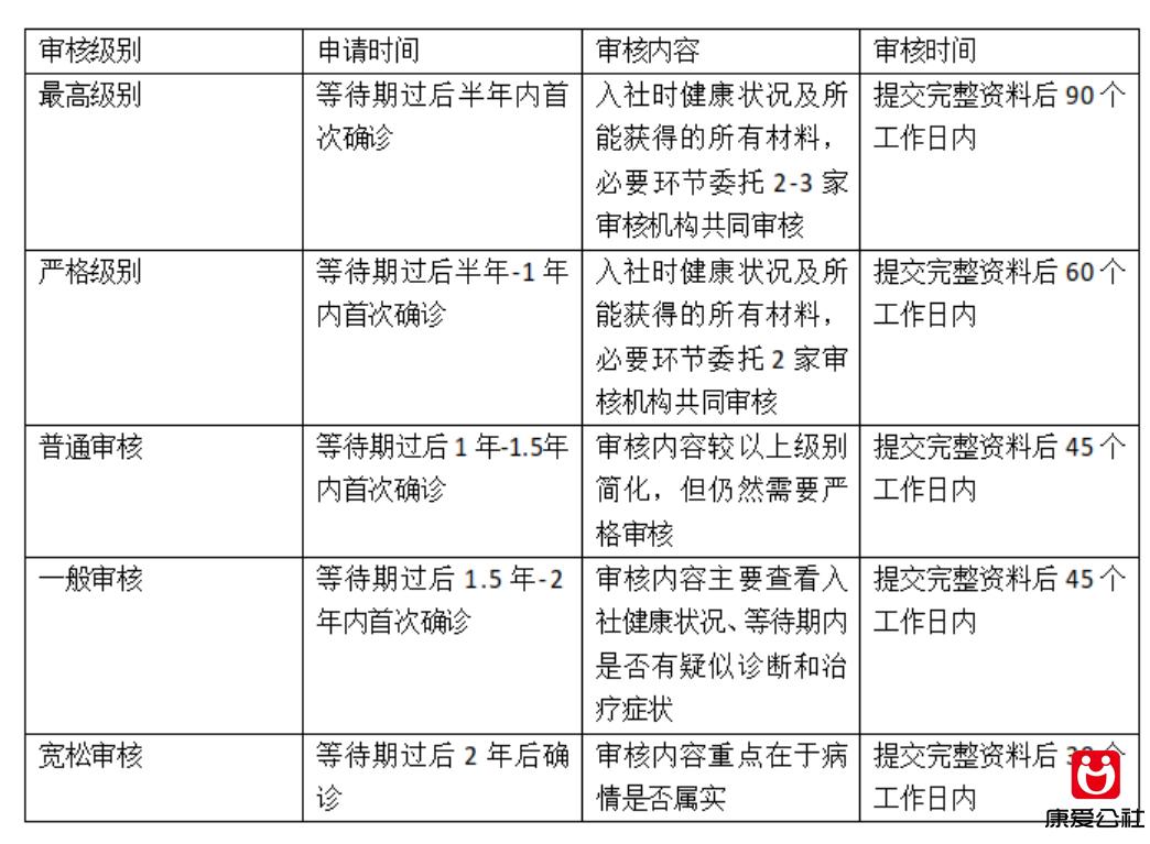 审核机构123.png