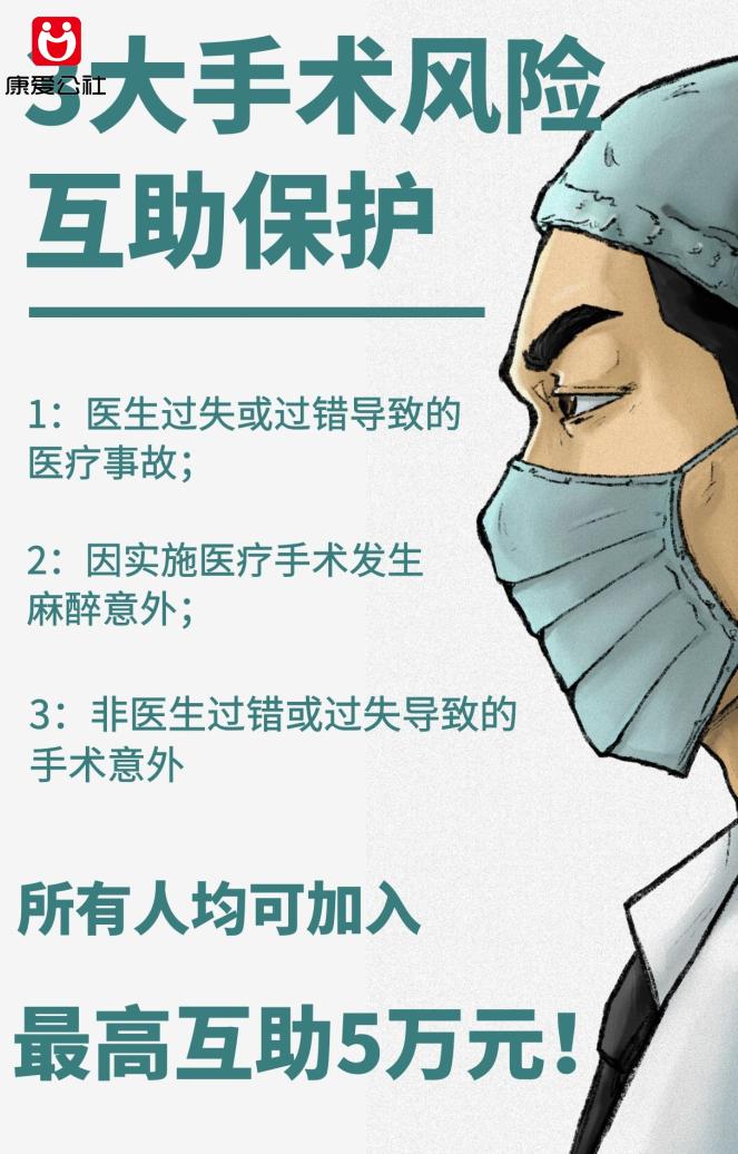 手术风险-6.png